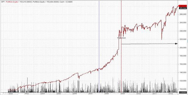 Mean reverting trading strategies